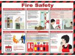 Fire Safety Evacuation Poster